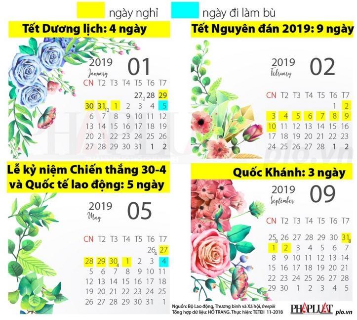 ILịch chính thức các ngày lễ và nghỉ Tết Dương lịch năm 2019